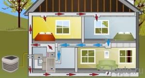 Воздушное отопление – перспективы развития
