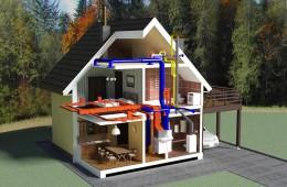 Современное воздушное отопление – преимущества и недостатки