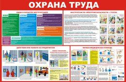 Плакаты по охране труда: назначение, применимость и эффект, где заказать и прочие особенности