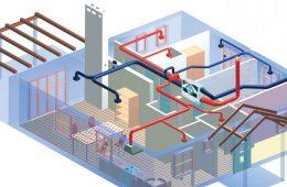 Автономность отопления – как не зависеть от газовой трубы