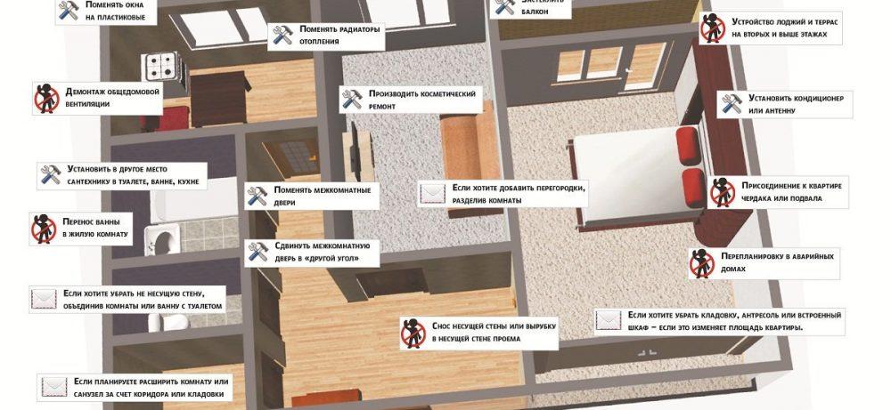 Перепланировки в квартире: что не стоит делать и почему?
